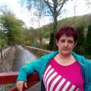horvathi9's profile photo