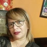 blancabicagonzalez's profile photo