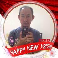nongu427's profile photo