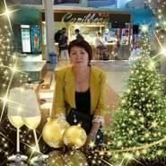 user_hngw4160's profile photo