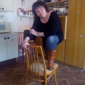 martinah5_Plzensky Kraj_Single_Female