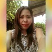 rattanap6's profile photo