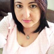 charlotteg2's profile photo