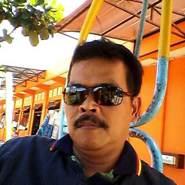 kangmasjamboel67's profile photo