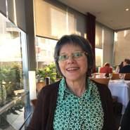 mariagraciela17's profile photo