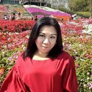 tonyapim's profile photo