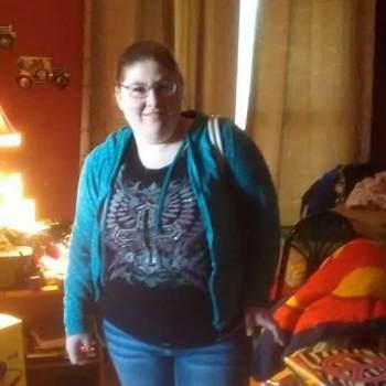 saran718_Nebraska_Single_Female
