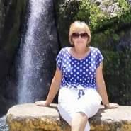 ivyj894's profile photo