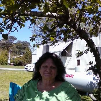 cindyh19_North Carolina_Single_Female