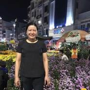 xuann732's profile photo