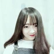 nguyenngoc_91's profile photo