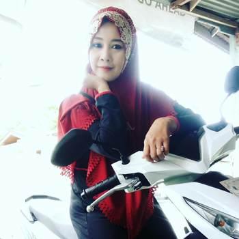 fitri0188_Sumatera Barat_独身_女性