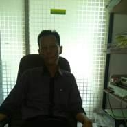 Indra234's profile photo