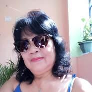 rufinaararao3's profile photo