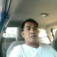user_irjwv13896's profile photo