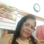 iracemaa3722's profile photo