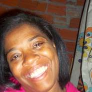 neidea23's profile photo