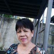 lindas83's profile photo