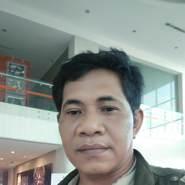 endangjarkasih's profile photo
