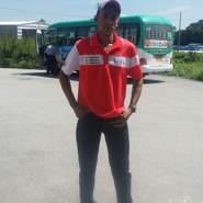 janakaj's profile photo