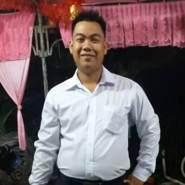 anhn045's profile photo