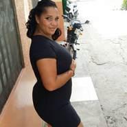 fiora361's profile photo