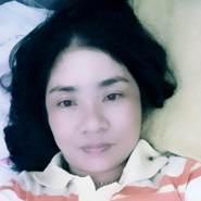 40h289's profile photo