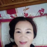 bubphata's profile photo