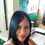 marias618's profile photo
