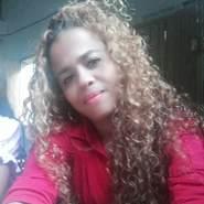 pelukina85's profile photo