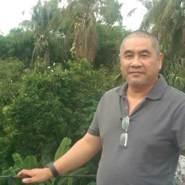 nghitran's profile photo