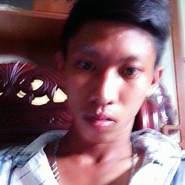 minht0581's profile photo