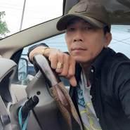 dungl9361's profile photo