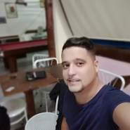 Brunomiguel02's profile photo