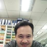 ardianandi69's profile photo