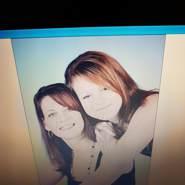 victoriar47's profile photo