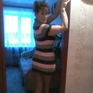 savostyanchik68's profile photo