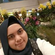 miram802's profile photo