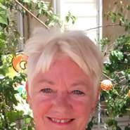 anjamaastricht's profile photo