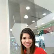nittayac7's profile photo