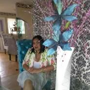 elizabetha117's profile photo