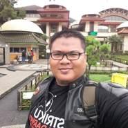 abih138's profile photo