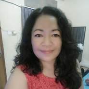 tagelw's profile photo