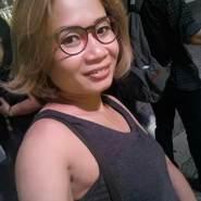 deex287's profile photo
