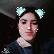 kissg037's profile photo
