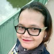 user_hok015's profile photo