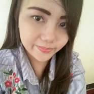 fasr91's profile photo