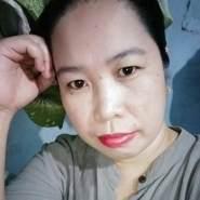 mariannm4's profile photo
