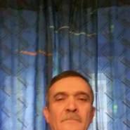 ianistoica's profile photo