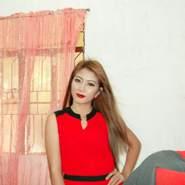 babys945's profile photo
